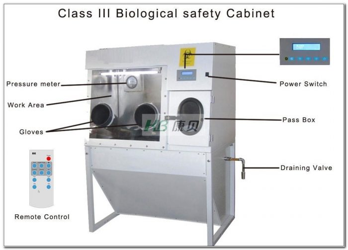 Biological Safety Cabinet Class Iii