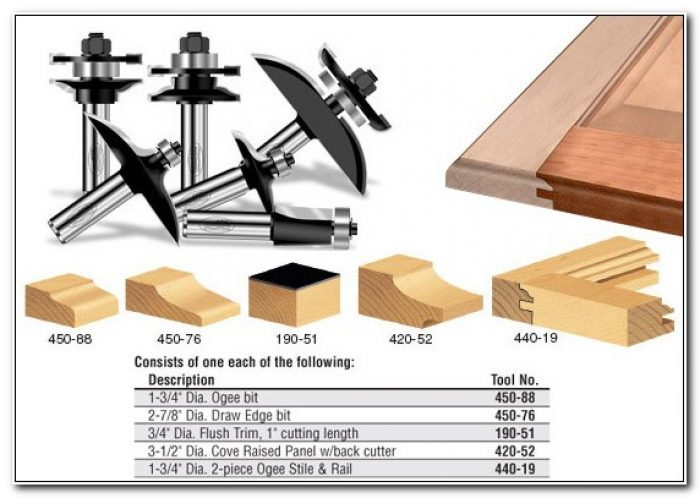 Cabinet Door Router Bits Set