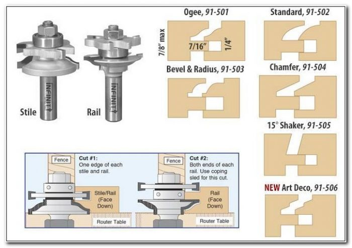 Cabinet Door Router Bits Uk