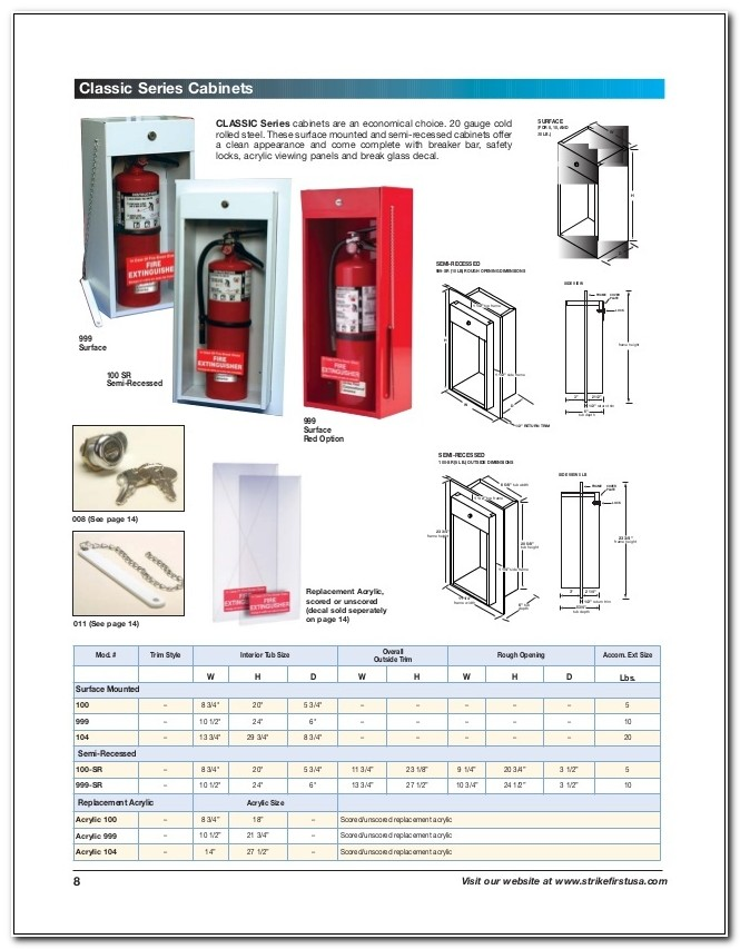 Double Fire Extinguisher Cabinet Dimensions