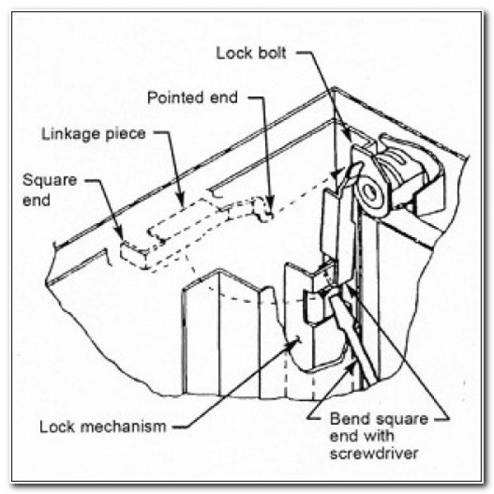 Filing Cabinets Lock Kit