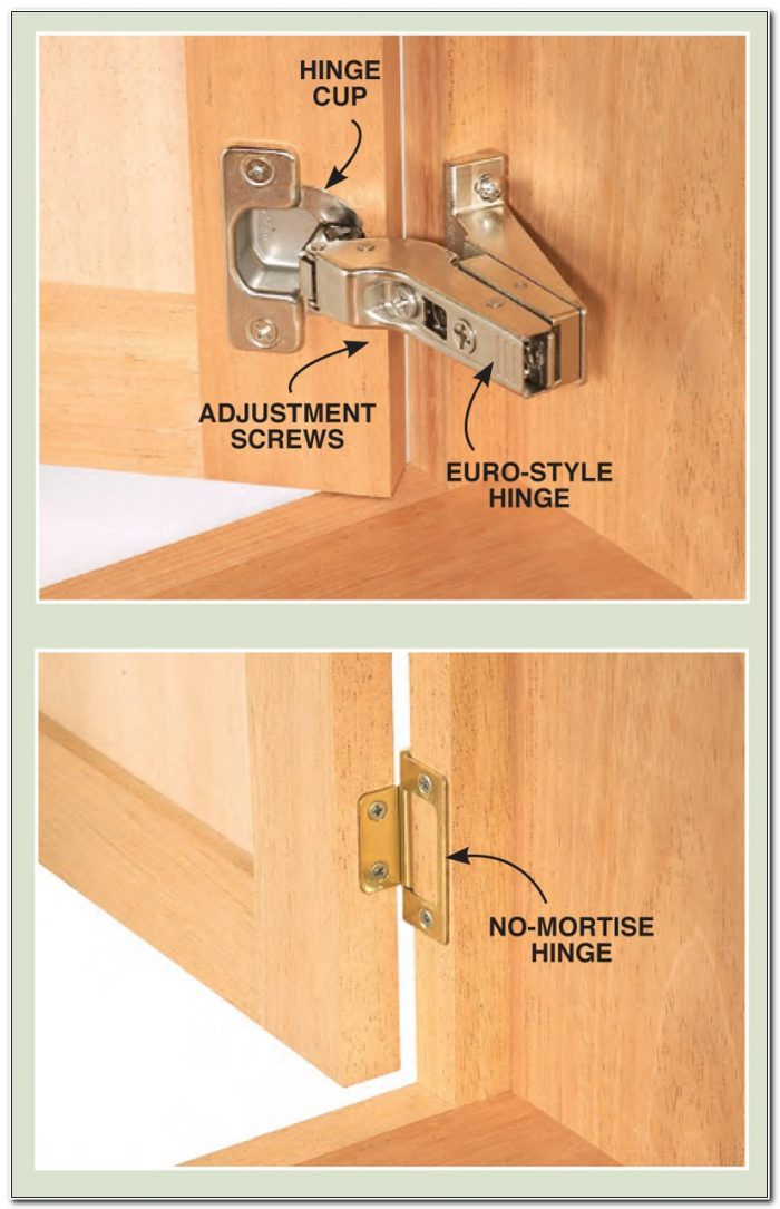 Hinges For Full Inset Cabinet Doors