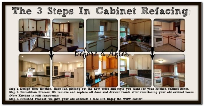Kitchen Cabinet Refacing Doors And Drawers