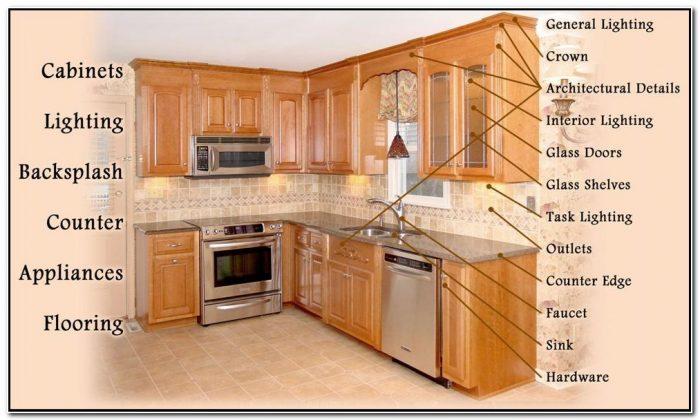 Kitchen Cabinets Richmond Virginia